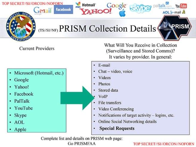 PRISM_Collection_Details