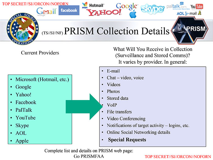 PRISM_Collection_Details